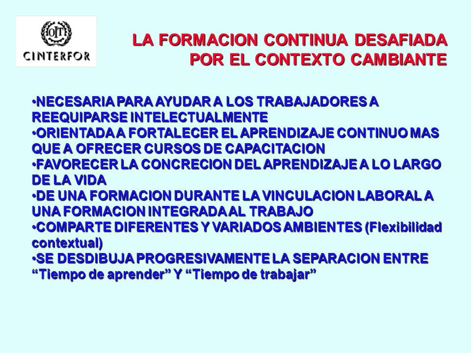COMPETENCIAS TRANSVERSALES ORIGINADAS EN LAS T.I.C. CONOCIMIENTO DE (PARA QUE?, COMO SE USA? PORQUE?) EQUIPOS Y TECNOLOGIAS DE COMUNICACIÓN CAPACIDAD