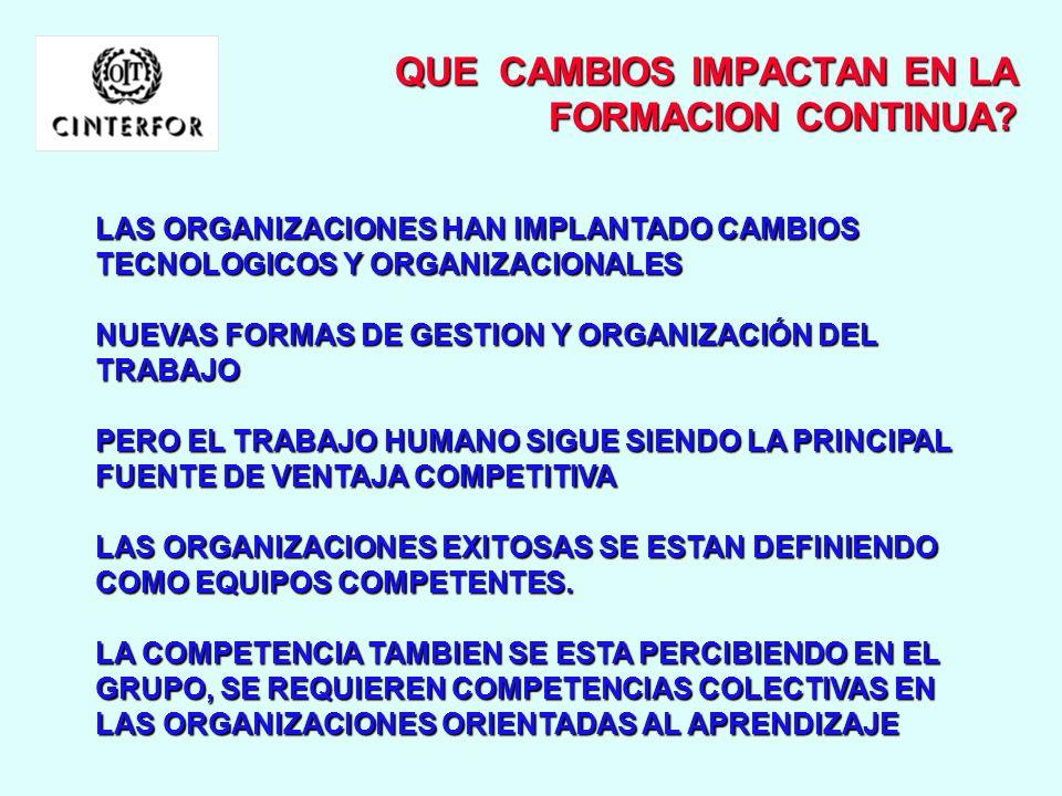 CONTENIDO ORGANIZACIONES COMPETENTESORGANIZACIONES COMPETENTES CONCEPTUALIZACION RECIENTECONCEPTUALIZACION RECIENTE FORMACION CONTINUA NECESARIA PARA