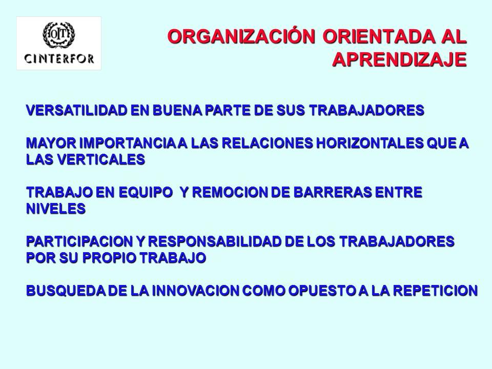EL TEJIDO ORGANIZACIONAL CAMBIO CLAVE ANTES COLABORADORES SOCIOS INDUSTRIALES CONSULTORES CONTRATISTAS PROVEEDORES