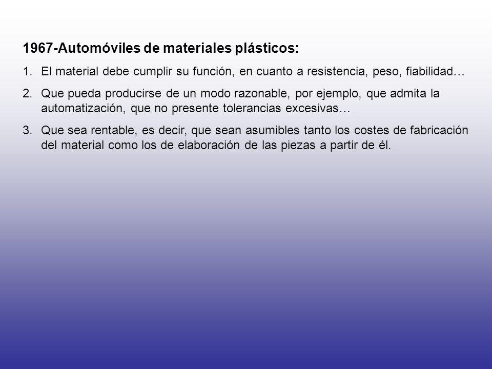 1967-Automóviles de materiales plásticos: 1.El material debe cumplir su función, en cuanto a resistencia, peso, fiabilidad… 2.Que pueda producirse de un modo razonable, por ejemplo, que admita la automatización, que no presente tolerancias excesivas… 3.Que sea rentable, es decir, que sean asumibles tanto los costes de fabricación del material como los de elaboración de las piezas a partir de él.