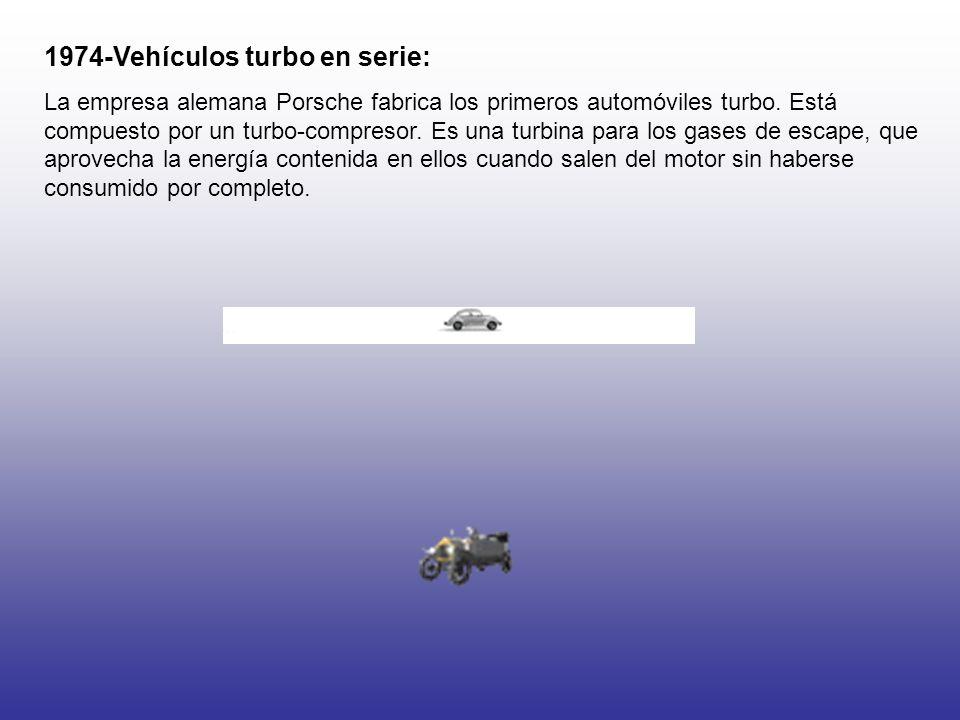 1974-Vehículos turbo en serie: La empresa alemana Porsche fabrica los primeros automóviles turbo. Está compuesto por un turbo-compresor. Es una turbin