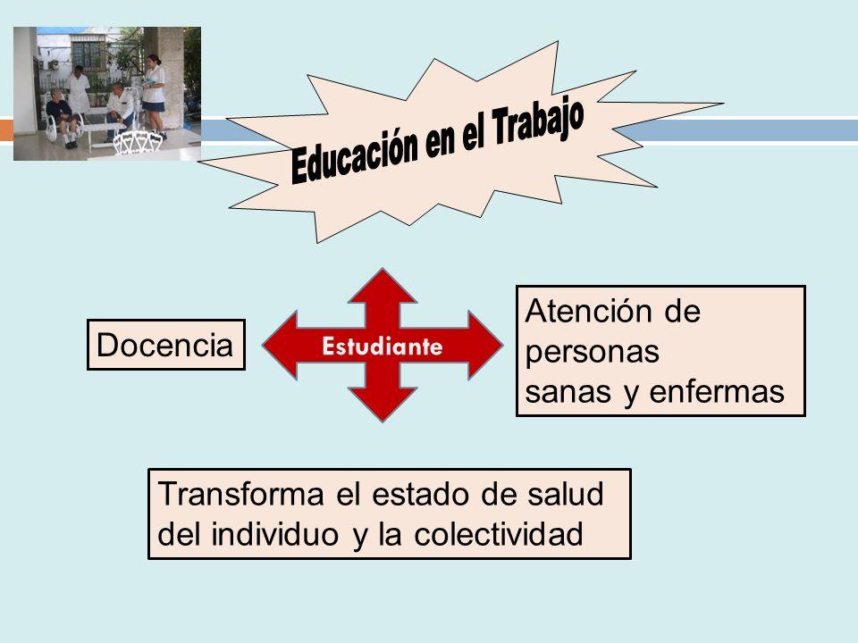 Docencia Atención de personas sanas y enfermas Estudiante Transforma el estado de salud del individuo y la colectividad