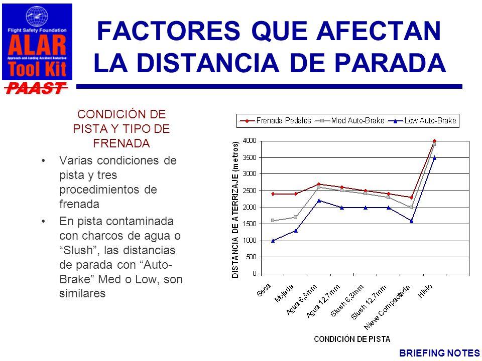 PAAST BRIEFING NOTES FACTORES QUE AFECTAN LA DISTANCIA DE PARADA EMPUJE REVERSO Cuando se usan Auto- Brakes, el efecto de los reveribles es función de: Rata de desaceleración seleccionada y el tiempo de demora en la activación del Auto-Brake, y Condición de Pista (contribución del contaminante a la rata de desaceleración)