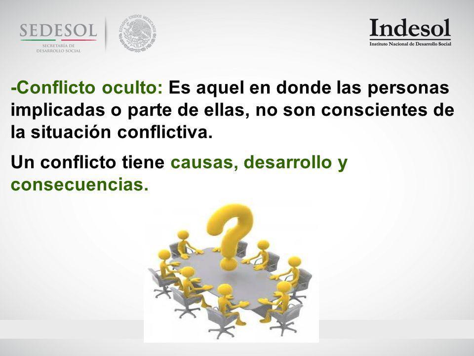 -Conflicto oculto: Es aquel en donde las personas implicadas o parte de ellas, no son conscientes de la situación conflictiva.