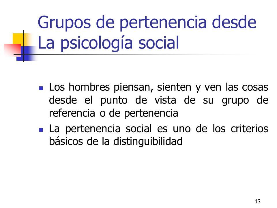 13 Grupos de pertenencia desde La psicología social Los hombres piensan, sienten y ven las cosas desde el punto de vista de su grupo de referencia o d