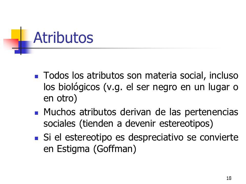 18 Atributos Todos los atributos son materia social, incluso los biológicos (v.g. el ser negro en un lugar o en otro) Muchos atributos derivan de las