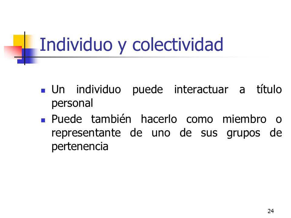 24 Individuo y colectividad Un individuo puede interactuar a título personal Puede también hacerlo como miembro o representante de uno de sus grupos d