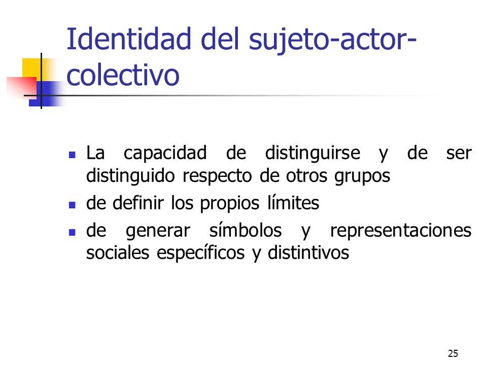 25 Identidad del sujeto-actor- colectivo La capacidad de distinguirse y de ser distinguido respecto de otros grupos de definir los propios límites de