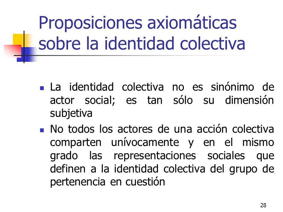 28 Proposiciones axiomáticas sobre la identidad colectiva La identidad colectiva no es sinónimo de actor social; es tan sólo su dimensión subjetiva No
