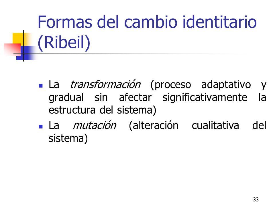 33 Formas del cambio identitario (Ribeil) La transformación (proceso adaptativo y gradual sin afectar significativamente la estructura del sistema) La