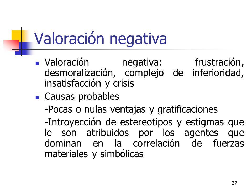 37 Valoración negativa Valoración negativa: frustración, desmoralización, complejo de inferioridad, insatisfacción y crisis Causas probables -Pocas o