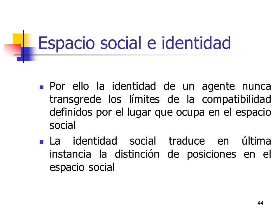 44 Espacio social e identidad Por ello la identidad de un agente nunca transgrede los límites de la compatibilidad definidos por el lugar que ocupa en
