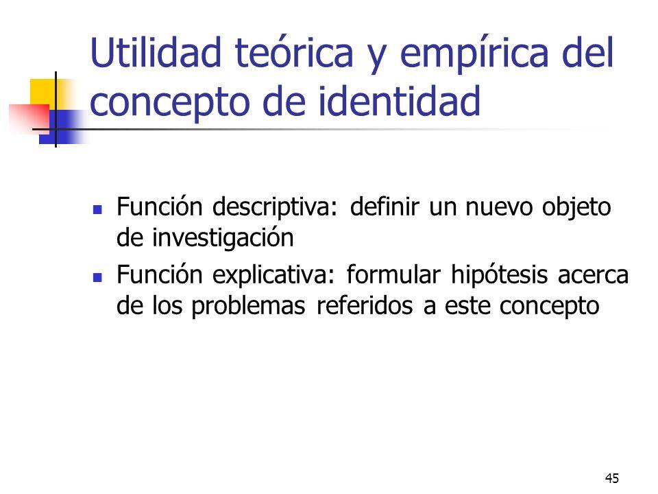 45 Utilidad teórica y empírica del concepto de identidad Función descriptiva: definir un nuevo objeto de investigación Función explicativa: formular h