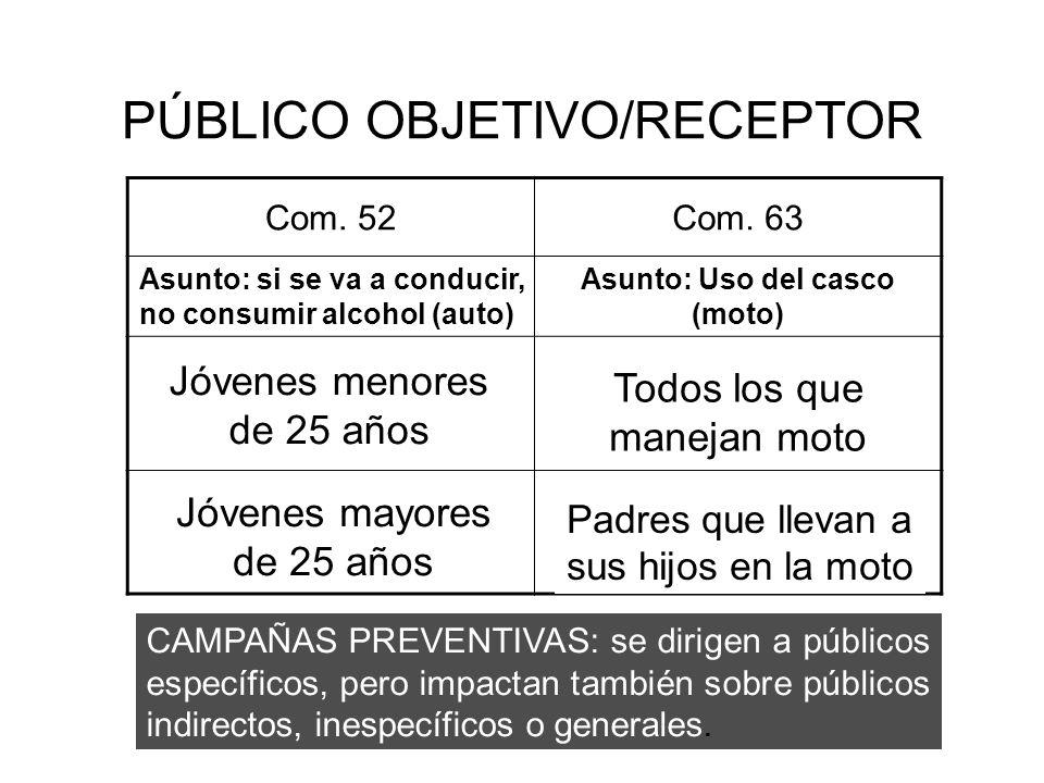 PÚBLICO OBJETIVO/RECEPTOR Com.52Com.