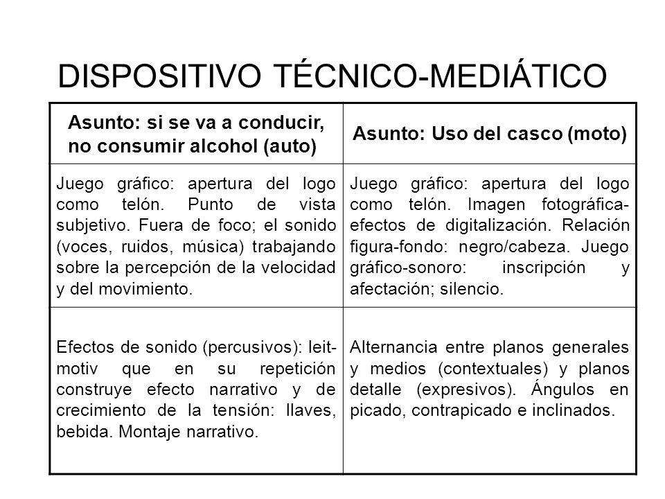 DISPOSITIVO TÉCNICO-MEDIÁTICO Asunto: si se va a conducir, no consumir alcohol (auto) Asunto: Uso del casco (moto) Juego gráfico: apertura del logo como telón.