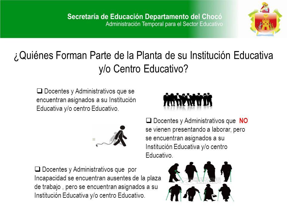 ¿Quiénes Forman Parte de la Planta de su Institución Educativa y/o Centro Educativo? Docentes y Administrativos que se encuentran asignados a su Insti