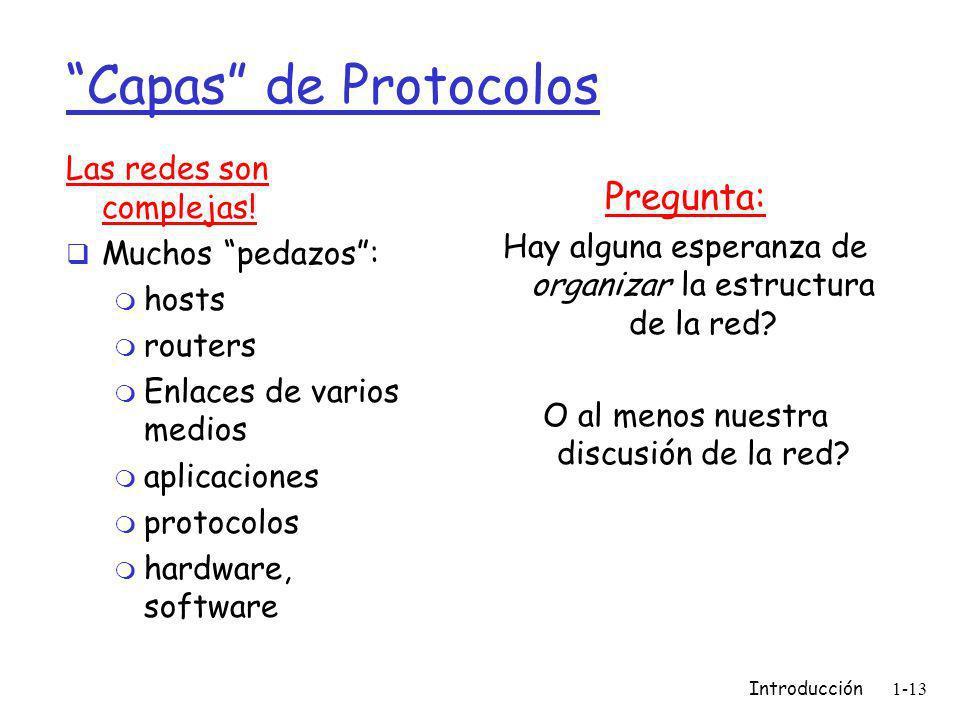 Introducción1-13 Capas de Protocolos Las redes son complejas.