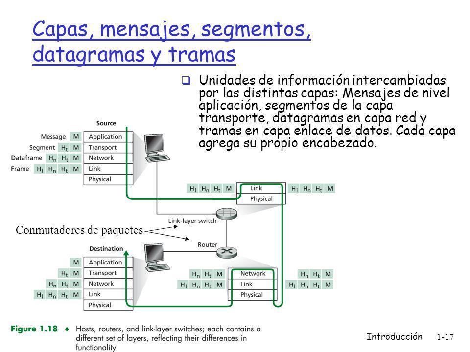 Introducción1-17 Capas, mensajes, segmentos, datagramas y tramas Unidades de información intercambiadas por las distintas capas: Mensajes de nivel aplicación, segmentos de la capa transporte, datagramas en capa red y tramas en capa enlace de datos.