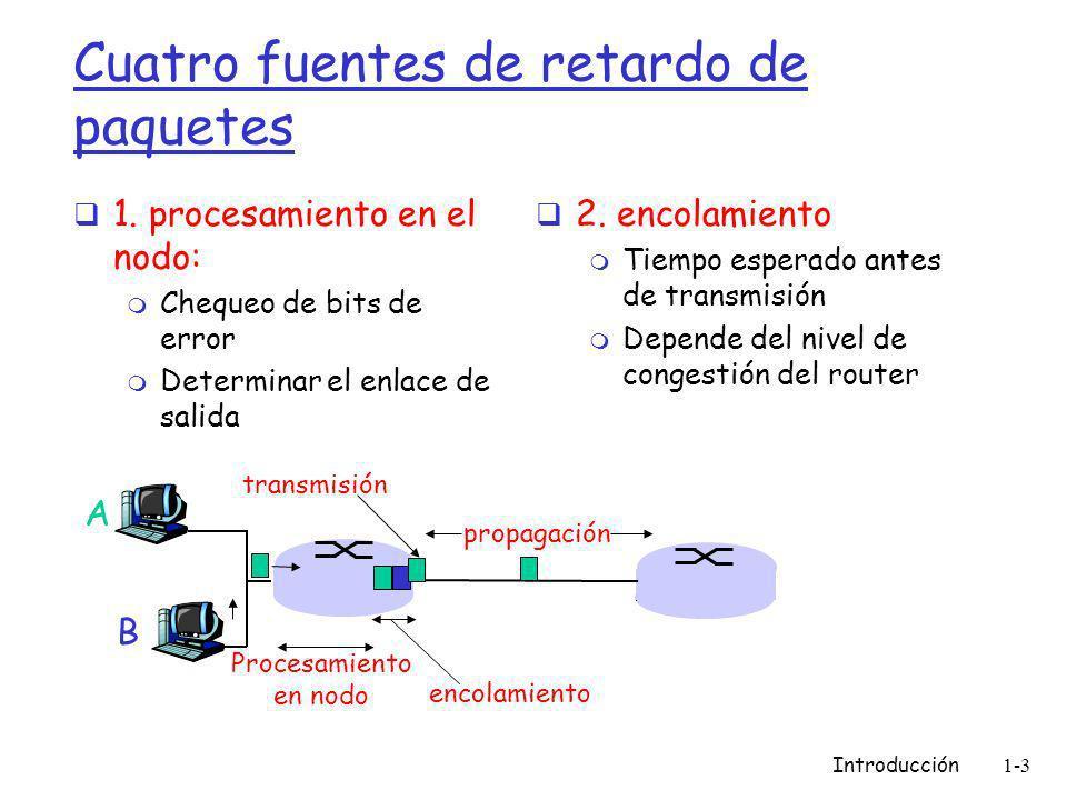 Introducción1-3 Cuatro fuentes de retardo de paquetes 1.