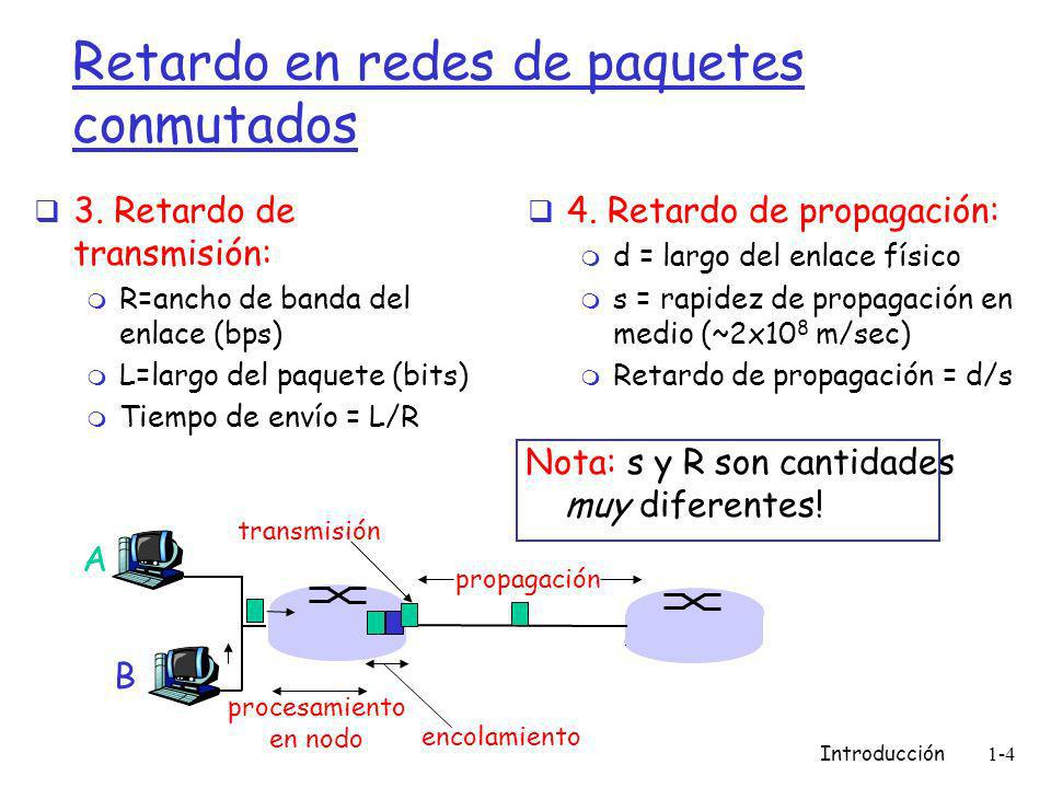 Introducción1-4 Retardo en redes de paquetes conmutados 3.