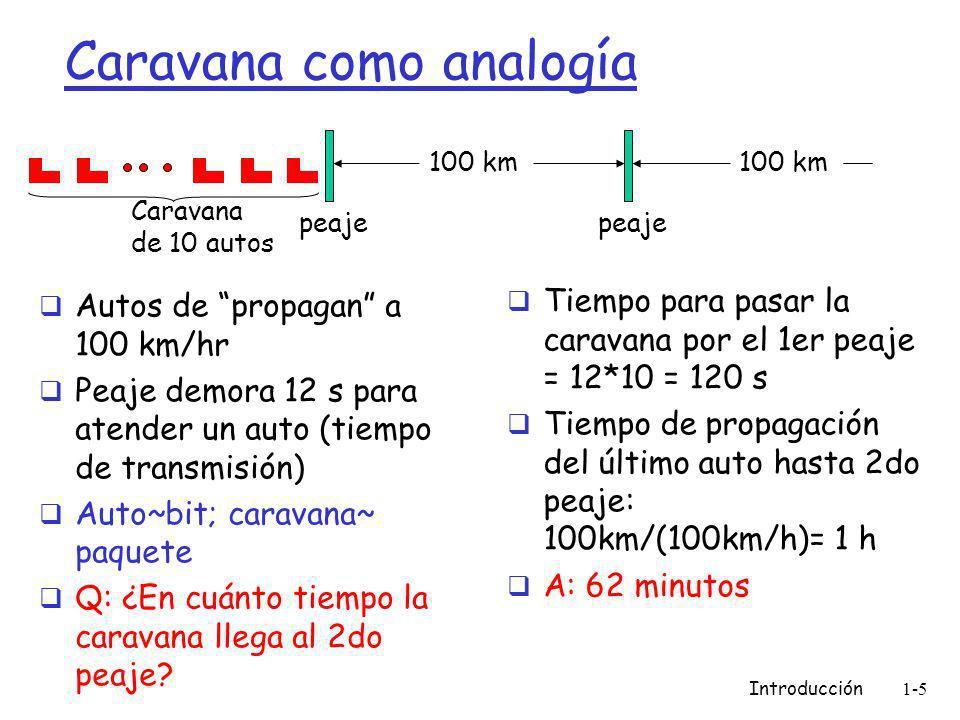 Introducción1-5 Caravana como analogía Autos de propagan a 100 km/hr Peaje demora 12 s para atender un auto (tiempo de transmisión) Auto~bit; caravana~ paquete Q: ¿En cuánto tiempo la caravana llega al 2do peaje.