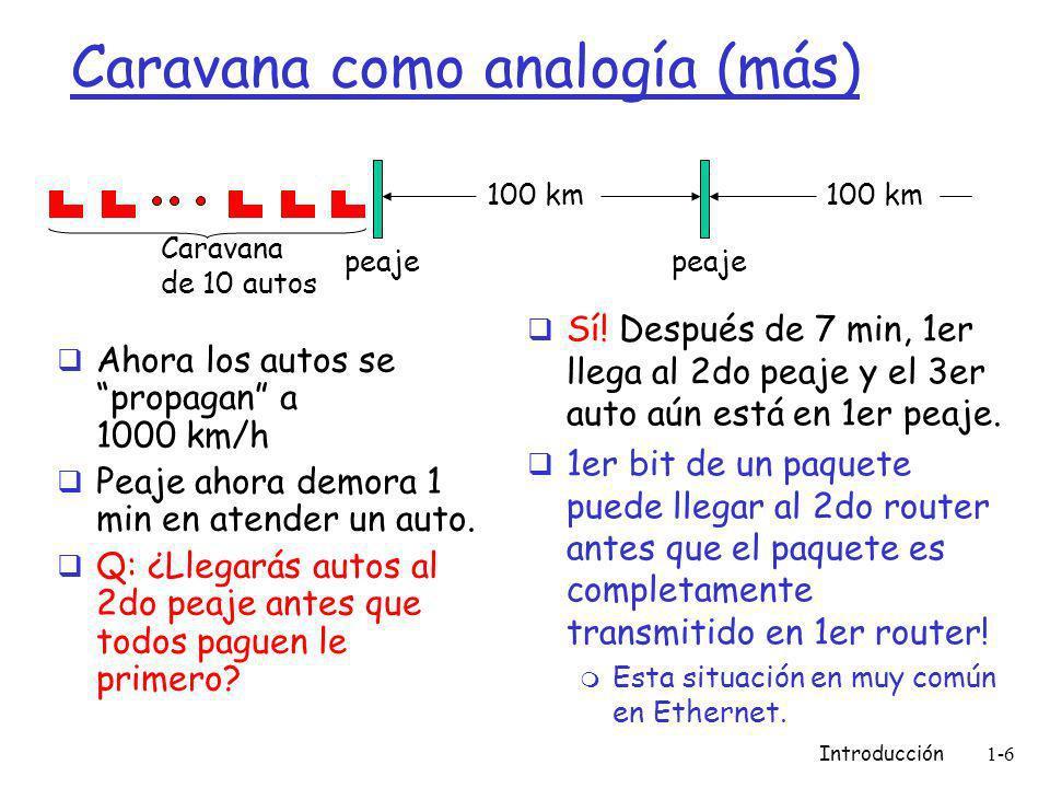 Introducción1-6 Caravana como analogía (más) Ahora los autos se propagan a 1000 km/h Peaje ahora demora 1 min en atender un auto.