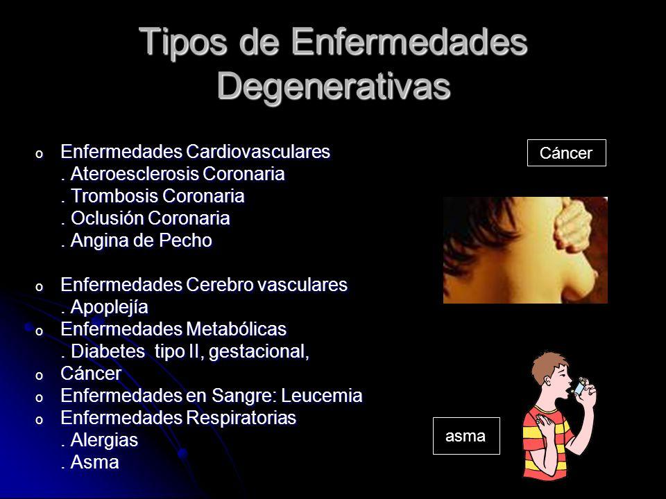 Tipos de Enfermedades Degenerativas o Enfermedades Cardiovasculares. Ateroesclerosis Coronaria. Trombosis Coronaria. Oclusión Coronaria. Angina de Pec