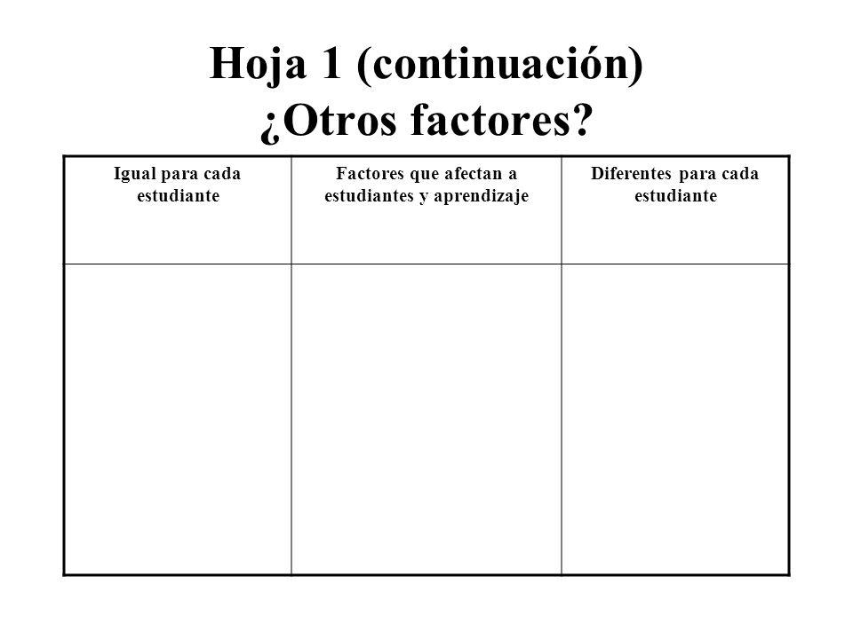 Hoja 1 (continuación) ¿Otros factores.