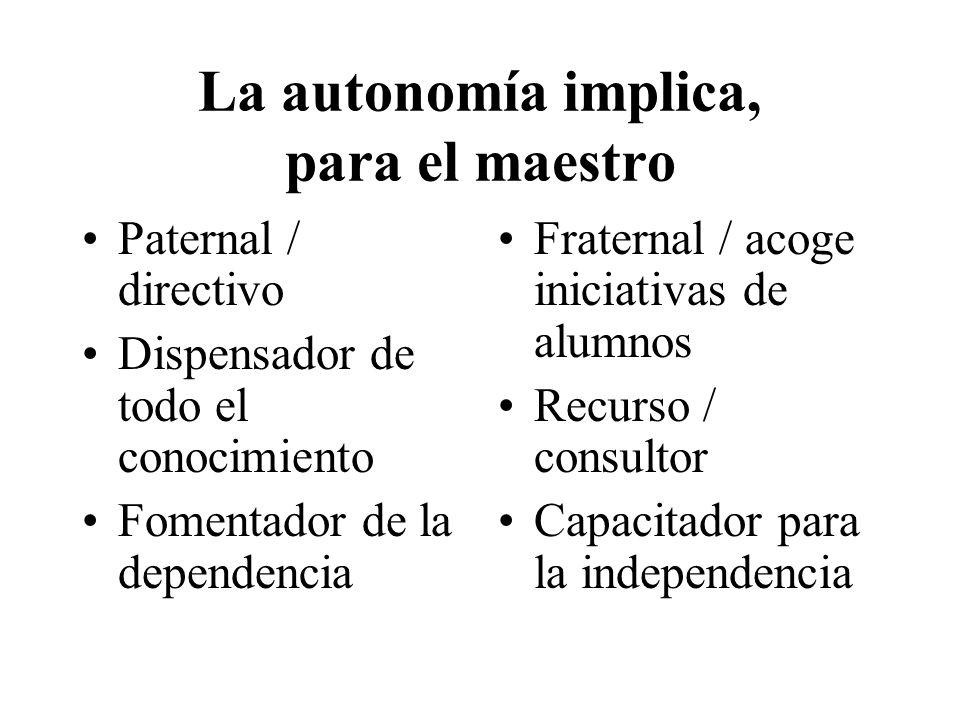 La autonomía implica, para el maestro Paternal / directivo Dispensador de todo el conocimiento Fomentador de la dependencia Fraternal / acoge iniciativas de alumnos Recurso / consultor Capacitador para la independencia