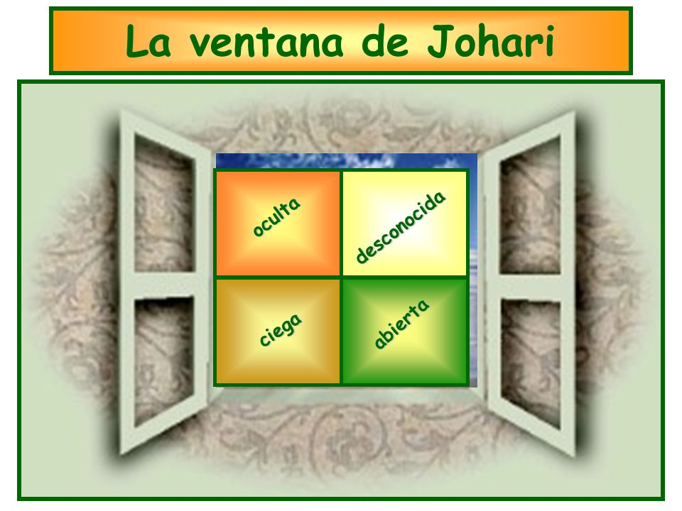 La ventana de Johari oculta abierta desconocida ciega