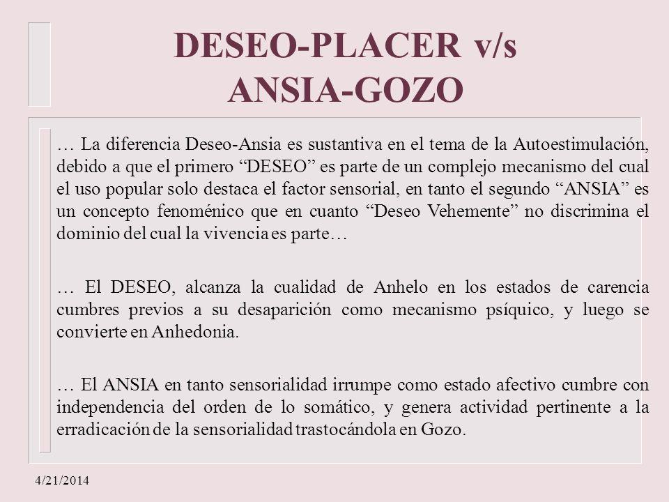 4/21/2014 DESEO-PLACER v/s ANSIA-GOZO … La diferencia Deseo-Ansia es sustantiva en el tema de la Autoestimulación, debido a que el primero DESEO es pa