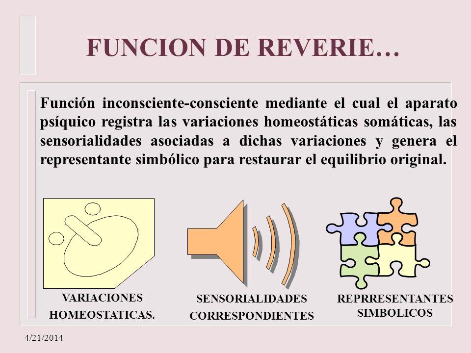 4/21/2014 FUNCION DE REVERIE… Función inconsciente-consciente mediante el cual el aparato psíquico registra las variaciones homeostáticas somáticas, l