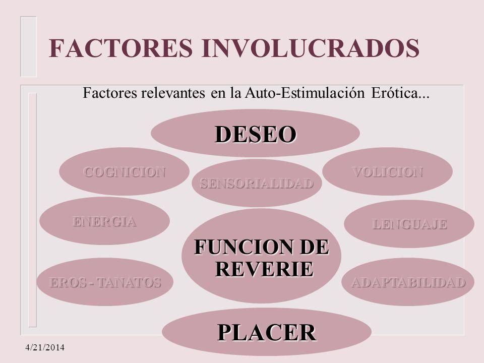 4/21/2014 FACTORES INVOLUCRADOS Factores relevantes en la Auto-Estimulación Erótica... FUNCION DE REVERIE REVERIE DESEO PLACER