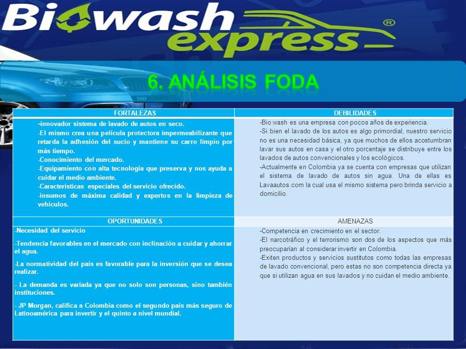 FORTALEZASDEBILIDADES - innovador sistema de lavado de autos en seco.