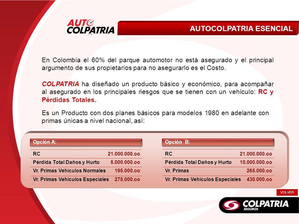 Livianos AUTOCOLPATRIA ESENCIAL VOLVER En Colombia el 60% del parque automotor no está asegurado y el principal argumento de sus propietarios para no