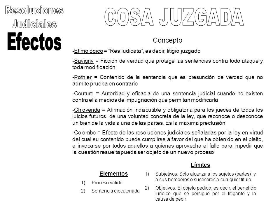 Acción (Artículo 176, C.P.