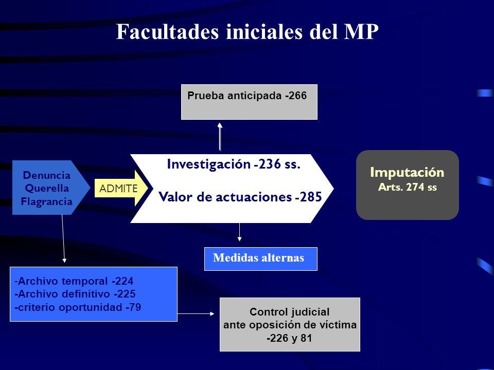 Facultades iniciales del MP Investigación -236 ss. Valor de actuaciones -285 Denuncia Querella Flagrancia Imputación Arts. 274 ss ADMITE -Archivo temp