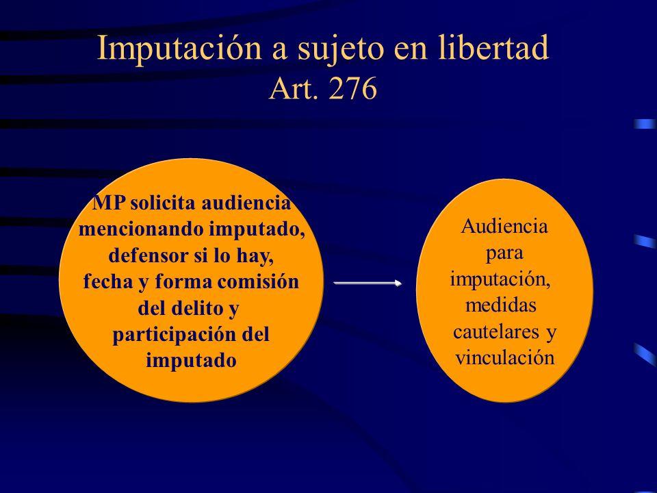Imputación a sujeto en libertad Art. 276 MP solicita audiencia mencionando imputado, defensor si lo hay, fecha y forma comisión del delito y participa