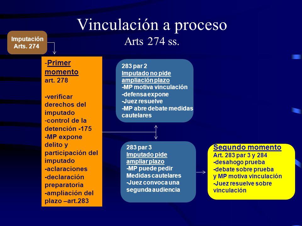 Vinculación a proceso Arts 274 ss. Imputación Arts. 274 283 par 2 Imputado no pide ampliación plazo -MP motiva vinculación -defensa expone -Juez resue