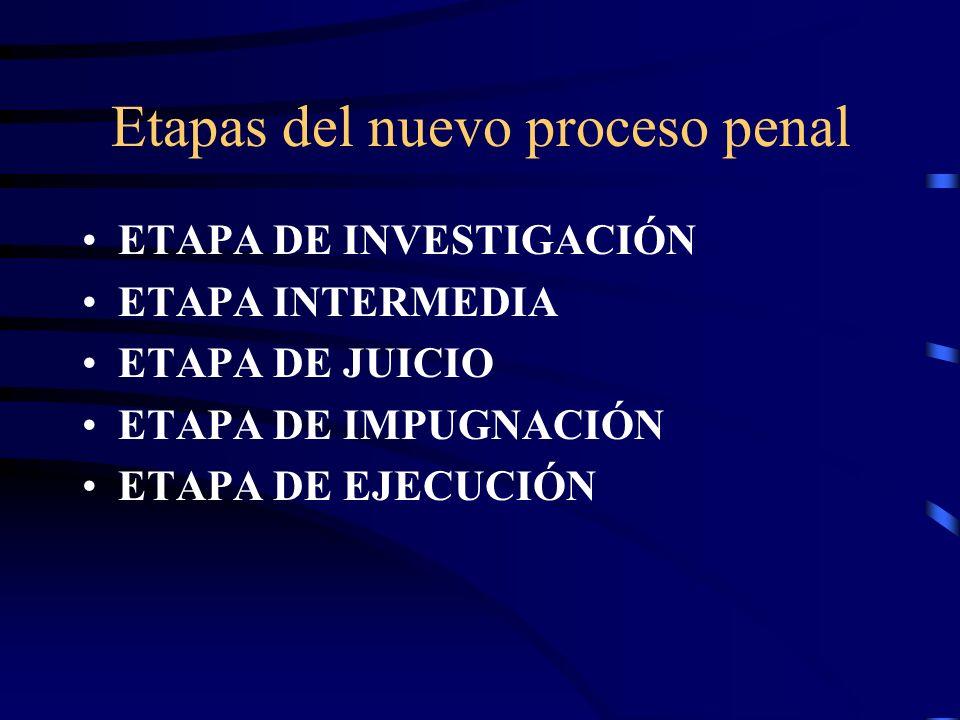 Imputación con aprehendido por orden judicial Art.
