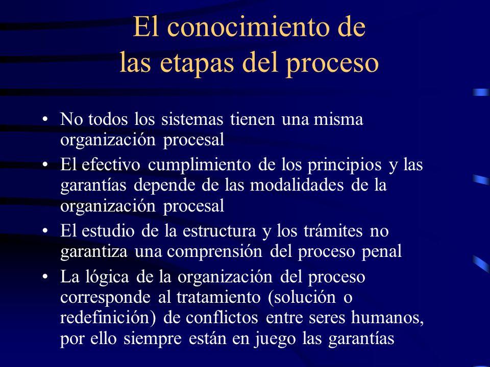 El conocimiento de las etapas del proceso No todos los sistemas tienen una misma organización procesal El efectivo cumplimiento de los principios y la
