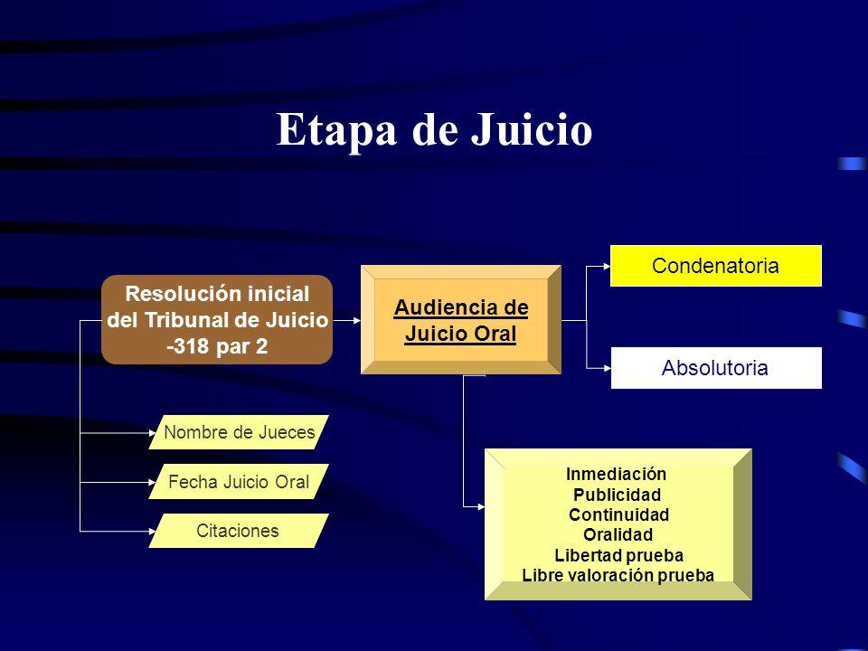 Etapa de Juicio Resolución inicial del Tribunal de Juicio -318 par 2 Audiencia de Juicio Oral Condenatoria Absolutoria Nombre de Jueces Fecha Juicio O