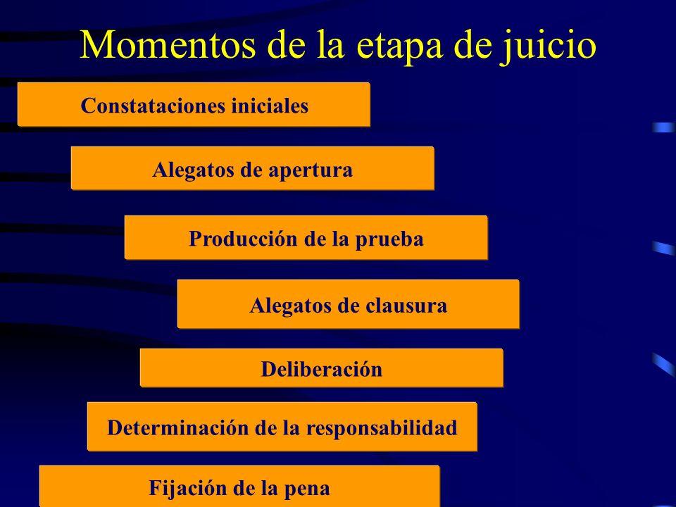 Momentos de la etapa de juicio Constataciones iniciales Alegatos de apertura Producción de la prueba Alegatos de clausura Deliberación Determinación d