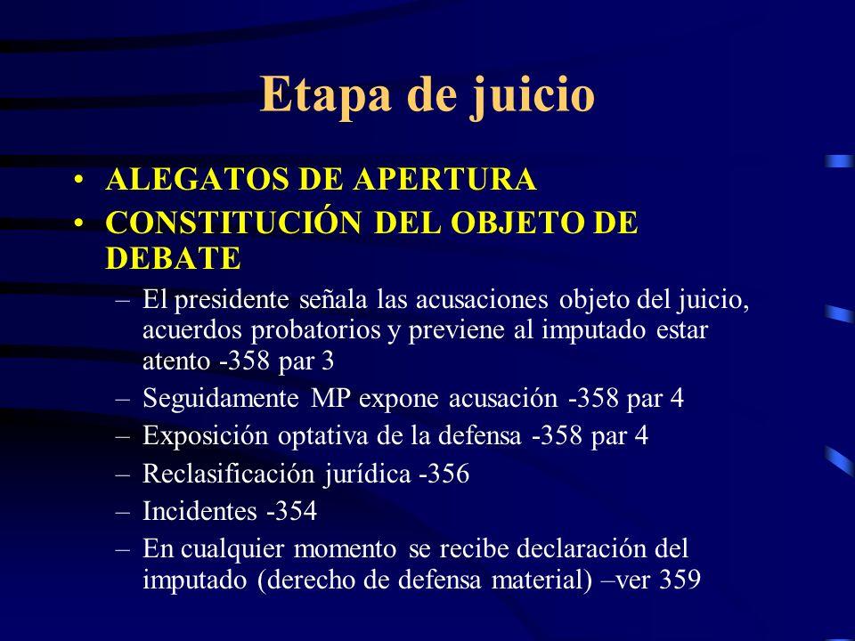 Etapa de juicio ALEGATOS DE APERTURA CONSTITUCIÓN DEL OBJETO DE DEBATE –El presidente señala las acusaciones objeto del juicio, acuerdos probatorios y