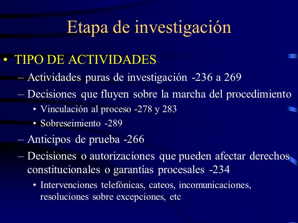 Etapa de investigación TIPO DE ACTIVIDADES –Actividades puras de investigación -236 a 269 –Decisiones que fluyen sobre la marcha del procedimiento Vin