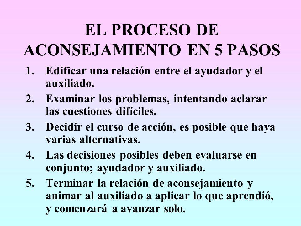 EL PROCESO DE ACONSEJAMIENTO EN 5 PASOS 1.Edificar una relación entre el ayudador y el auxiliado. 2.Examinar los problemas, intentando aclarar las cue