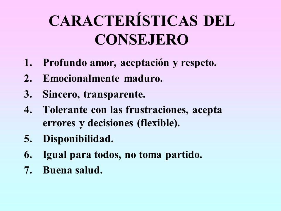 CARACTERÍSTICAS DEL CONSEJERO 1.Profundo amor, aceptación y respeto. 2.Emocionalmente maduro. 3.Sincero, transparente. 4.Tolerante con las frustracion