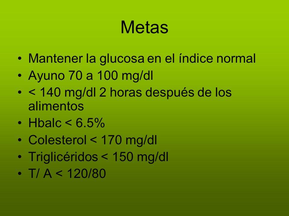 Metas Mantener la glucosa en el índice normal Ayuno 70 a 100 mg/dl < 140 mg/dl 2 horas después de los alimentos Hbalc < 6.5% Colesterol < 170 mg/dl Tr
