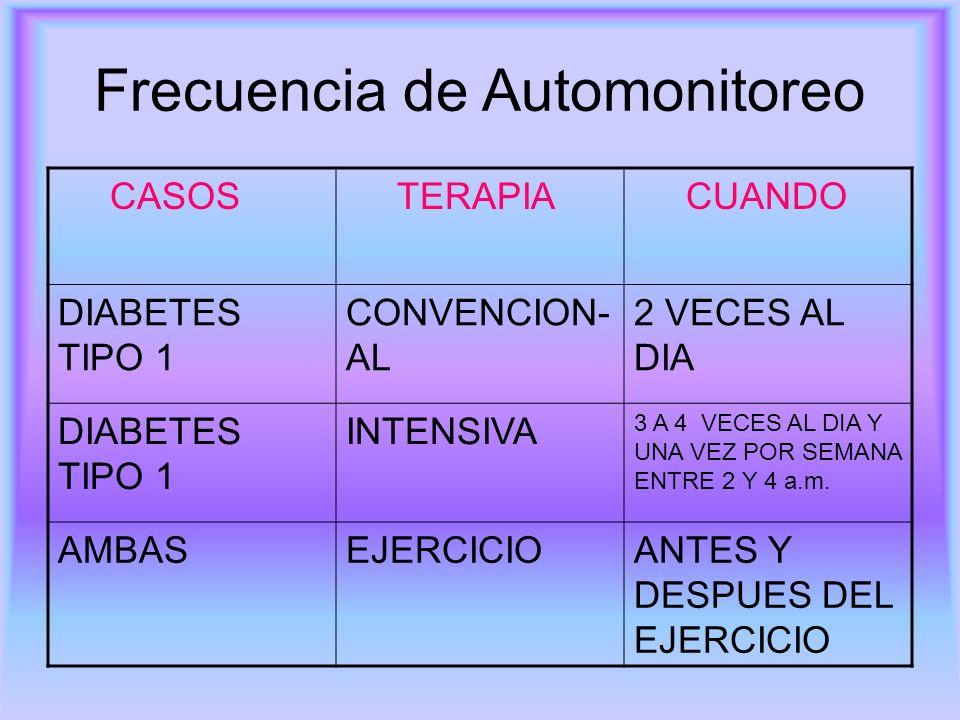 Frecuencia de Automonitoreo CASOS TERAPIA CUANDO DIABETES TIPO 1 CONVENCION- AL 2 VECES AL DIA DIABETES TIPO 1 INTENSIVA 3 A 4 VECES AL DIA Y UNA VEZ