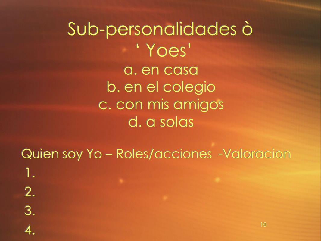 10 Sub-personalidades ò Yoes a. en casa b. en el colegio c. con mis amigos d. a solas Quien soy Yo – Roles/acciones -Valoracion 1. 2. 3. 4. Quien soy